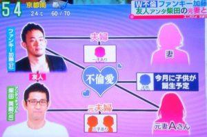 アンタッチャブル元嫁とファンキー加藤W不倫!!